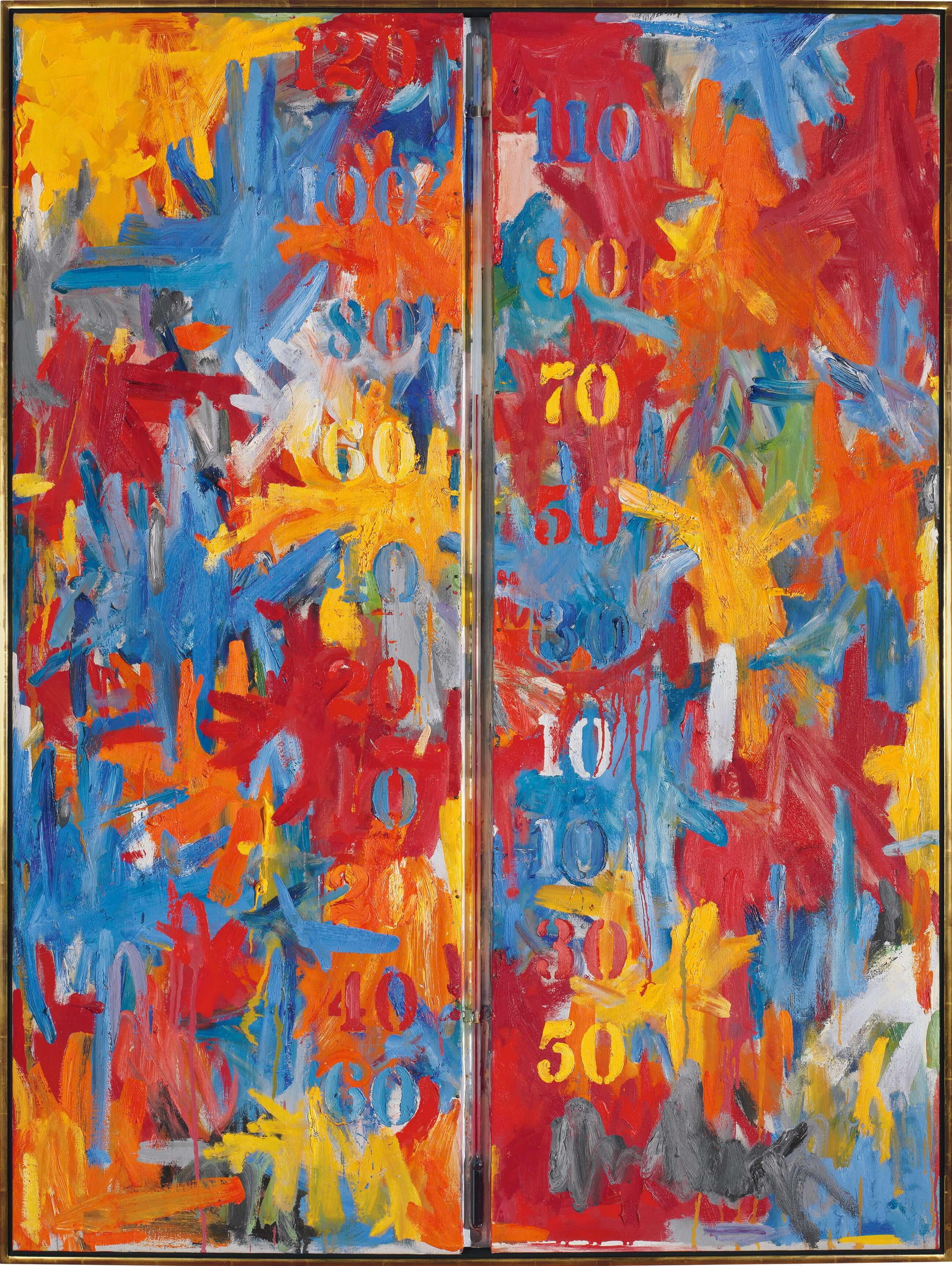 Thermometer, 1959, by Jasper Johns